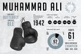 Muhammad Ali: I'll show you how great I am